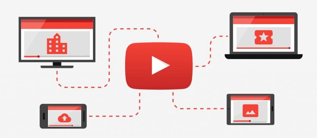 smart reklama, youtube