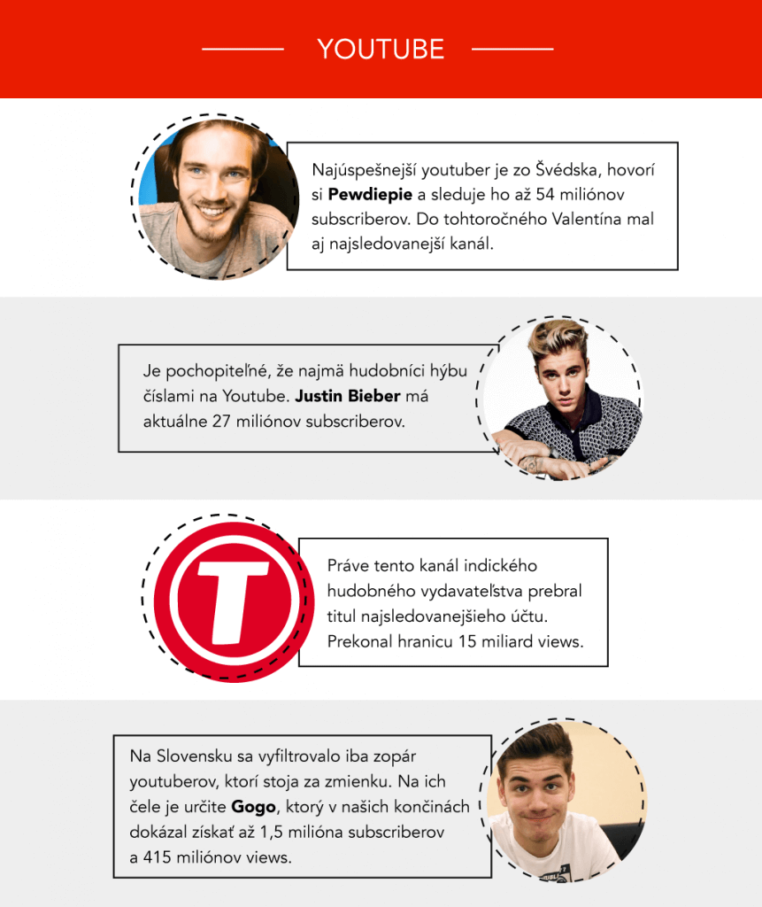 youtube, infografika, daren curtis, blog, marketing, reklamna agentura