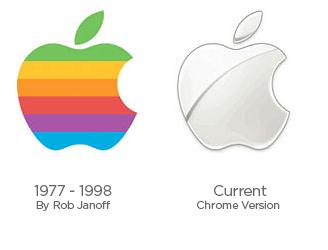 daren curtis, rebranding, blog, reklamna agentura, apple