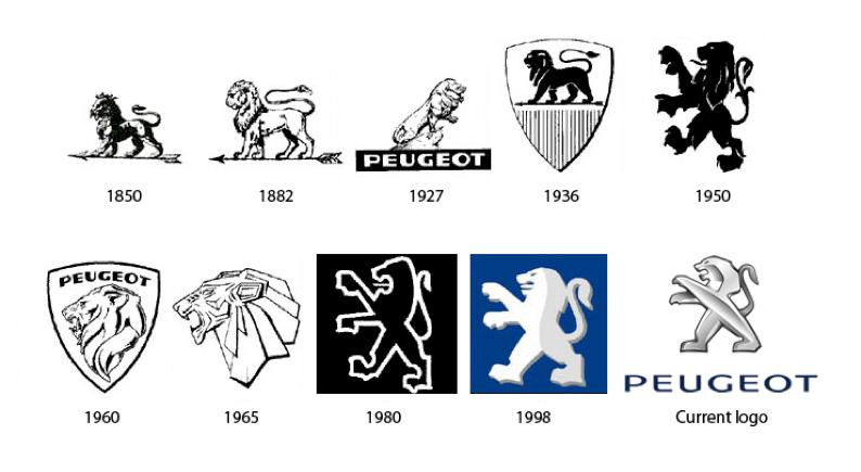logo značka peugeot