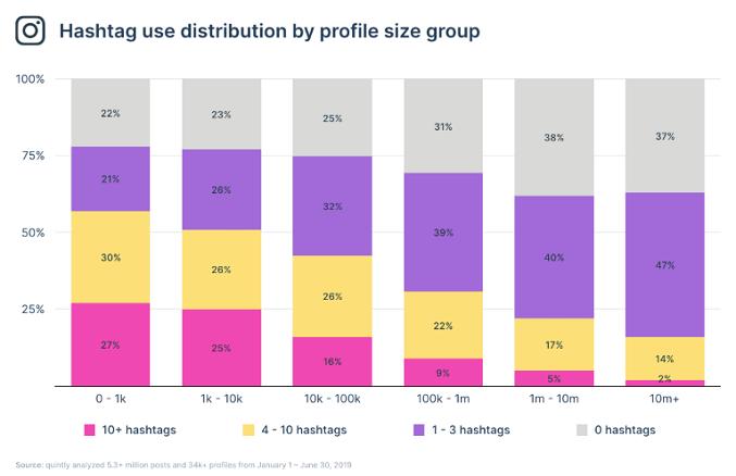 správa sociálnych sietí | daren&curtis